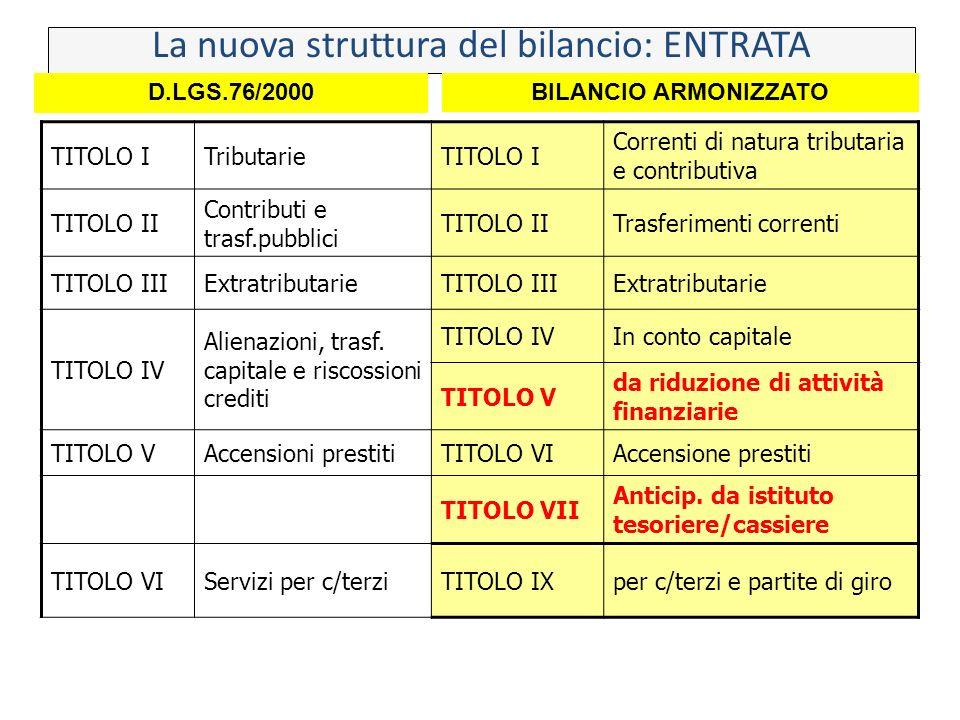 La nuova struttura del bilancio: ENTRATA