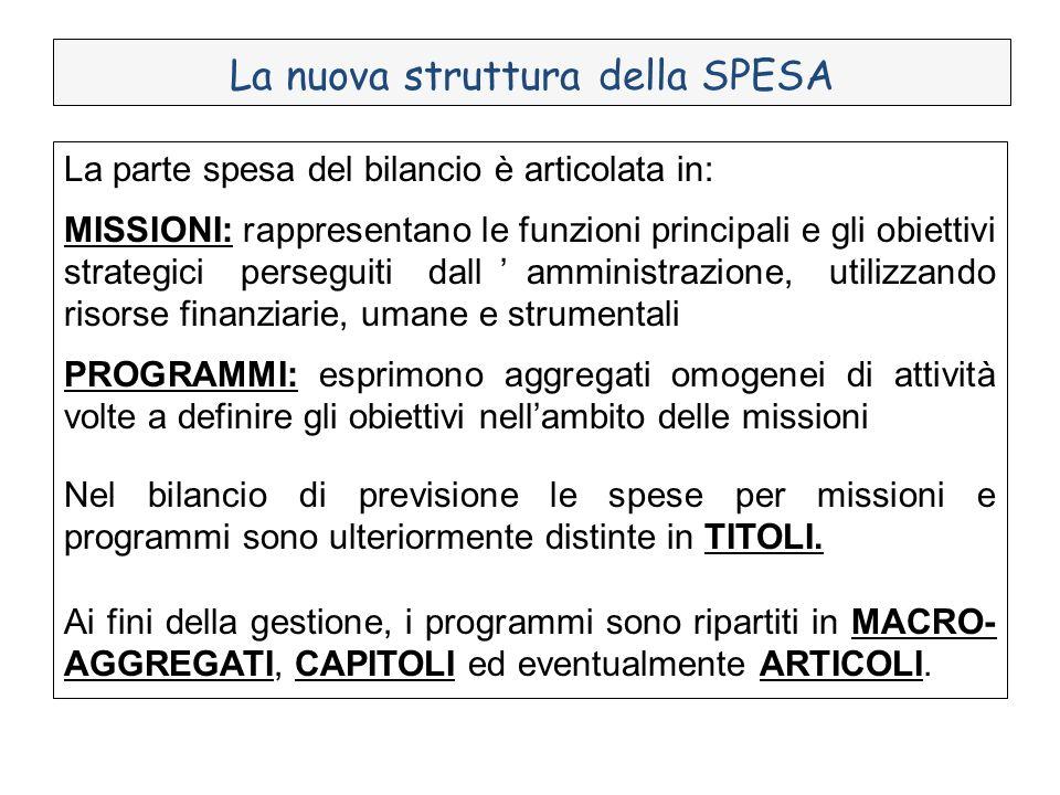 La nuova struttura della SPESA