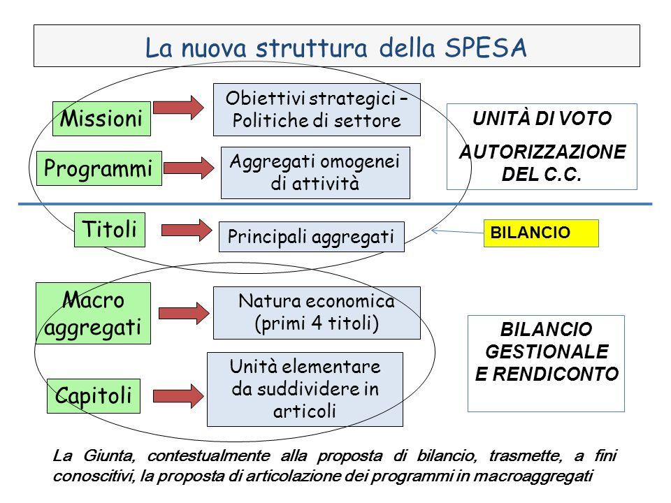 BILANCIO GESTIONALE E RENDICONTO
