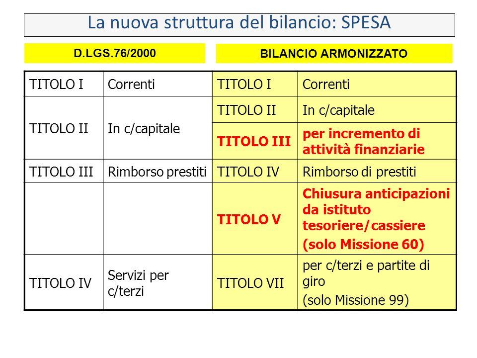 La nuova struttura del bilancio: SPESA