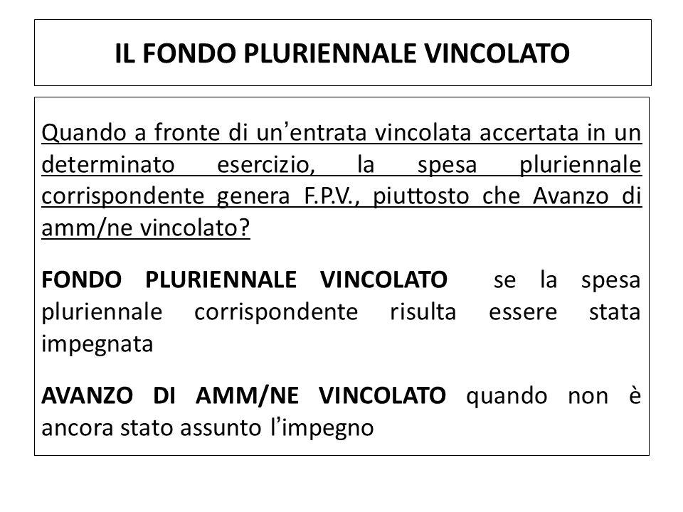 IL FONDO PLURIENNALE VINCOLATO