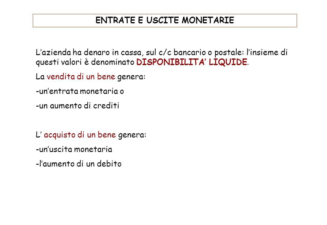 ENTRATE E USCITE MONETARIE