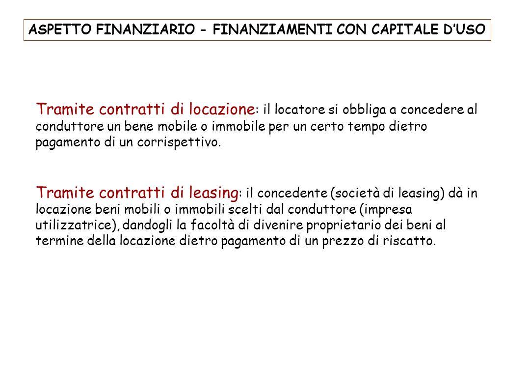 ASPETTO FINANZIARIO - FINANZIAMENTI CON CAPITALE D'USO