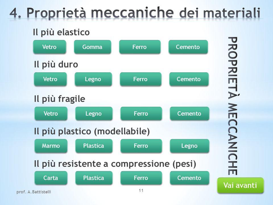 4. Proprietà meccaniche dei materiali