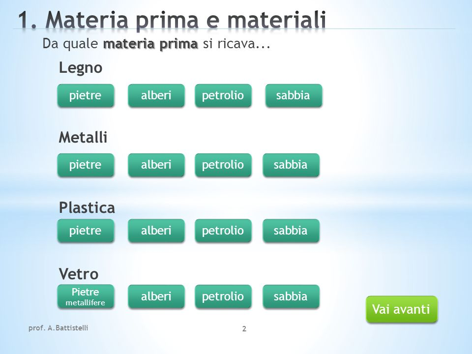 1. Materia prima e materiali