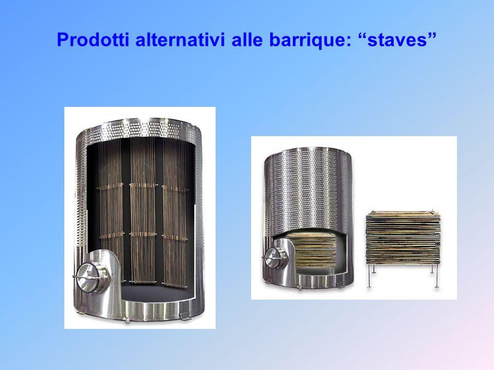 Prodotti alternativi alle barrique: staves