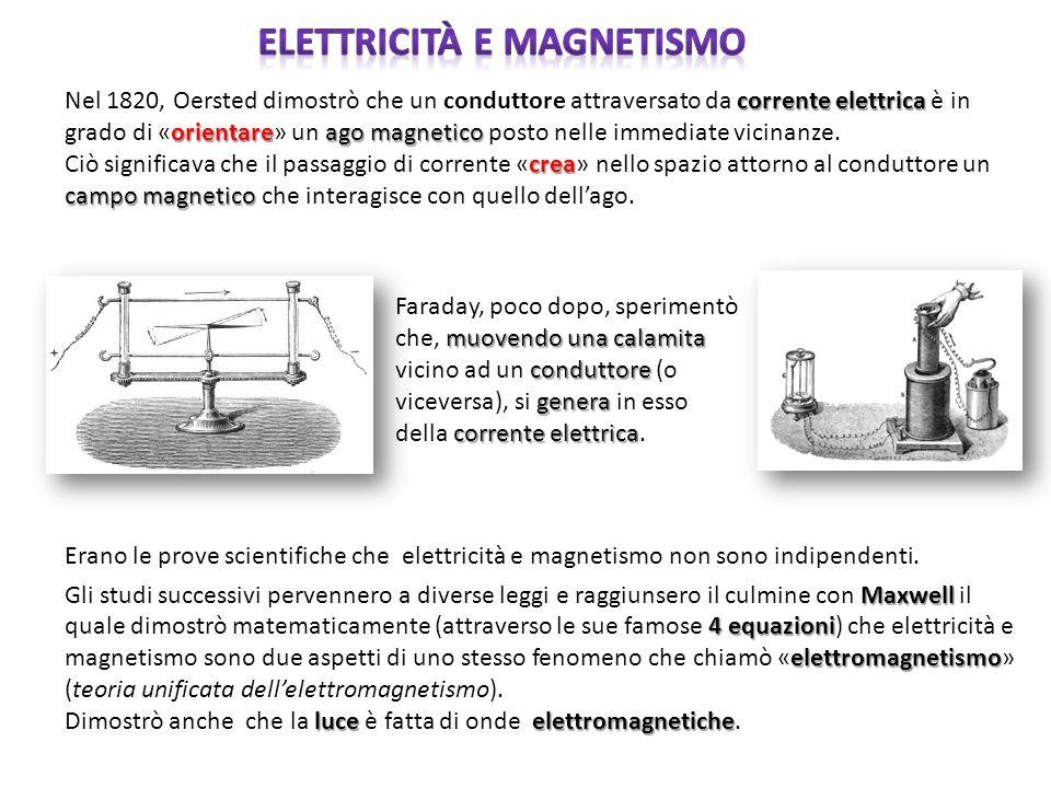 Elettricità e magnetismo