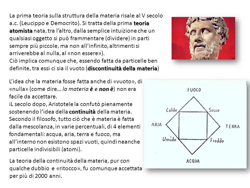 La prima teoria sulla struttura della materia risale al V secolo a. c