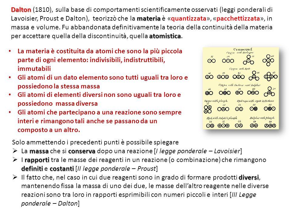 Dalton (1810), sulla base di comportamenti scientificamente osservati (leggi ponderali di Lavoisier, Proust e Dalton), teorizzò che la materia è «quantizzata», «pacchettizzata», in massa e volume. Fu abbandonata definitivamente la teoria della continuità della materia per accettare quella della discontinuità, quella atomistica.