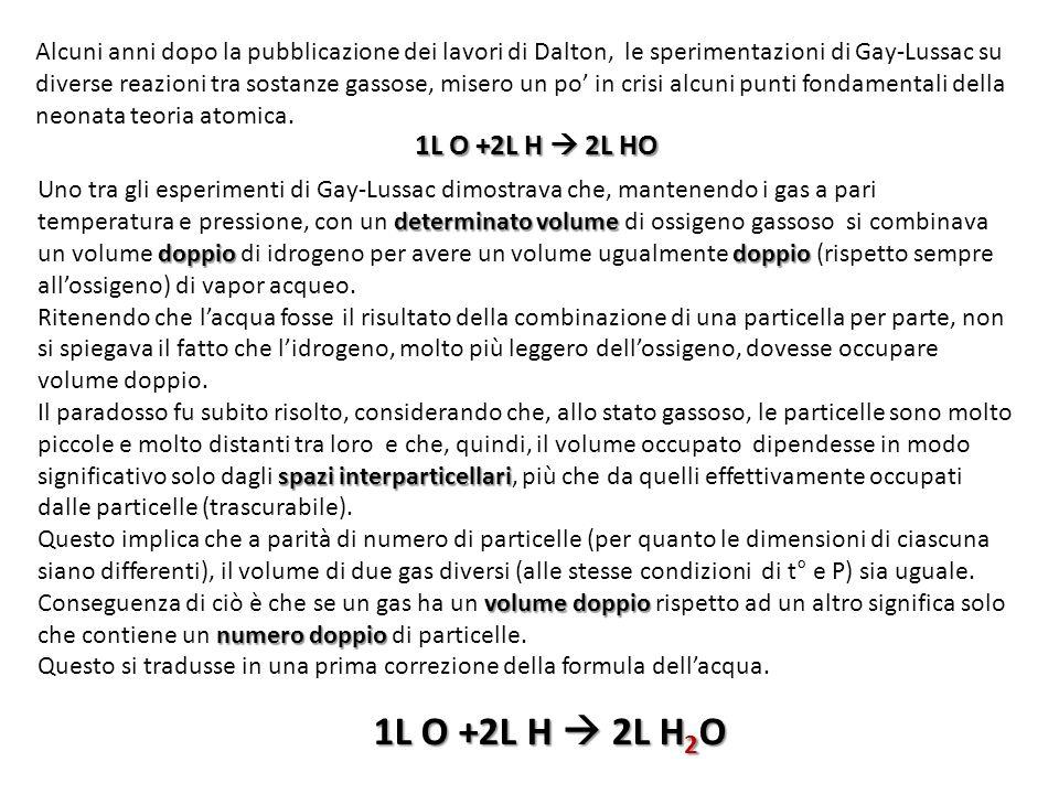 Alcuni anni dopo la pubblicazione dei lavori di Dalton, le sperimentazioni di Gay-Lussac su diverse reazioni tra sostanze gassose, misero un po' in crisi alcuni punti fondamentali della neonata teoria atomica.