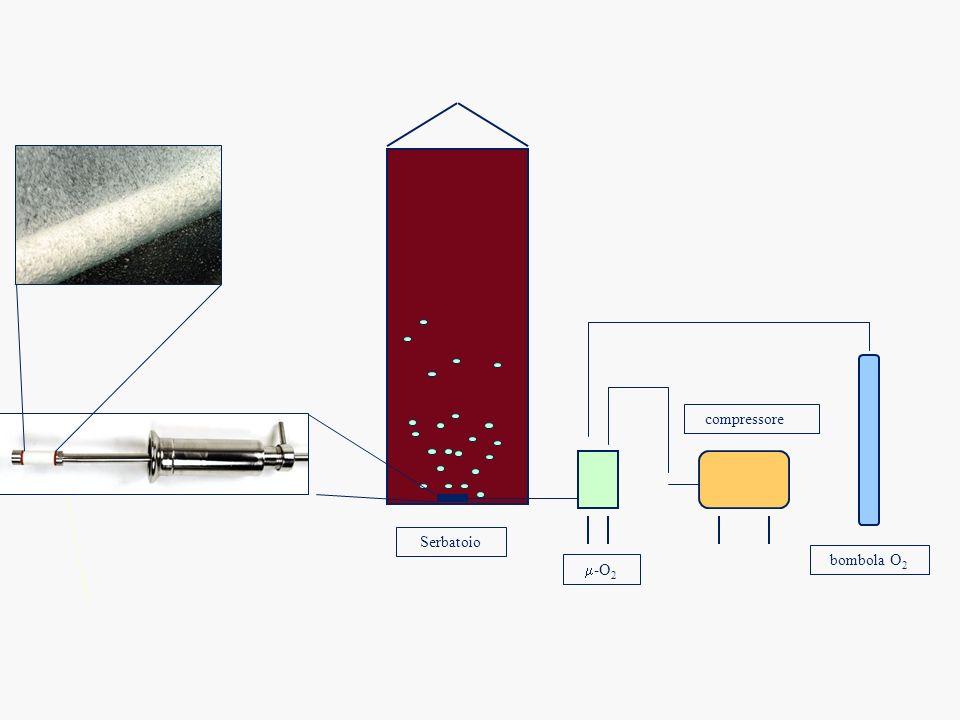 Serbatoio m-O2 compressore bombola O2