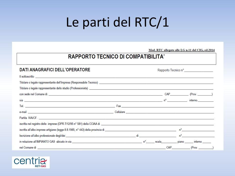 Le parti del RTC/1