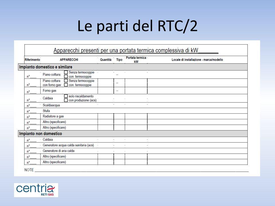 Le parti del RTC/2