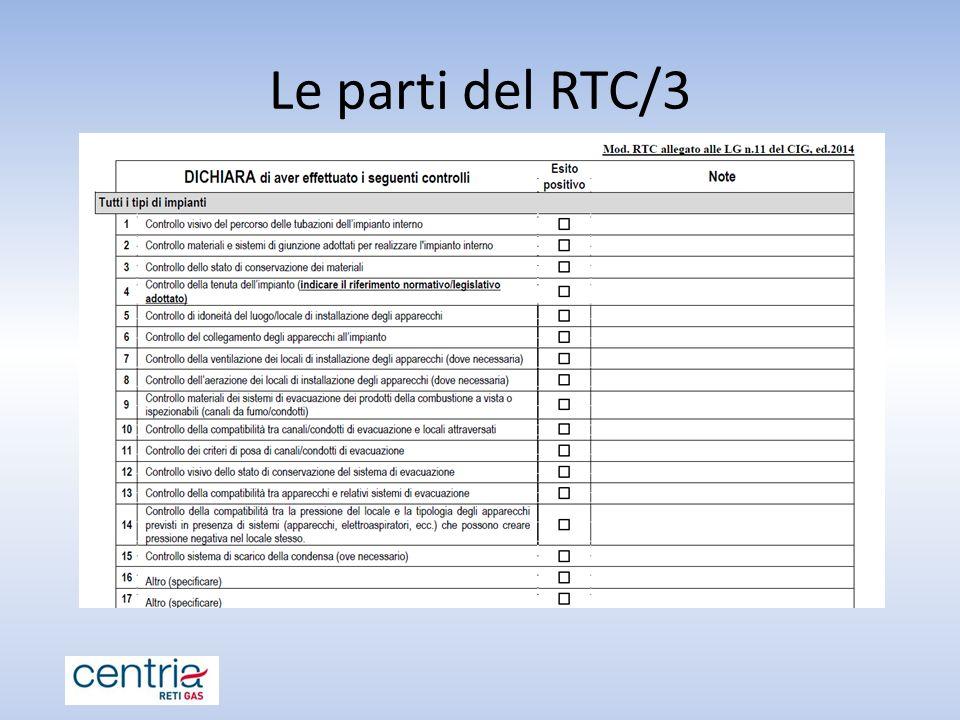 Le parti del RTC/3