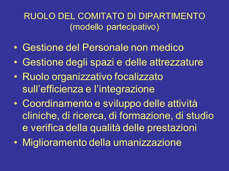RUOLO DEL COMITATO DI DIPARTIMENTO (modello partecipativo)