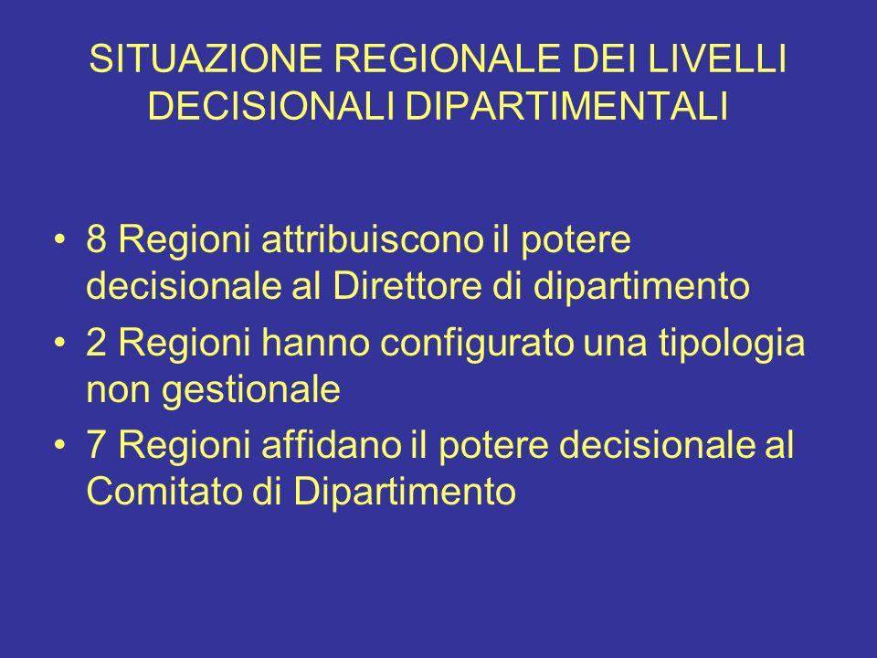 SITUAZIONE REGIONALE DEI LIVELLI DECISIONALI DIPARTIMENTALI