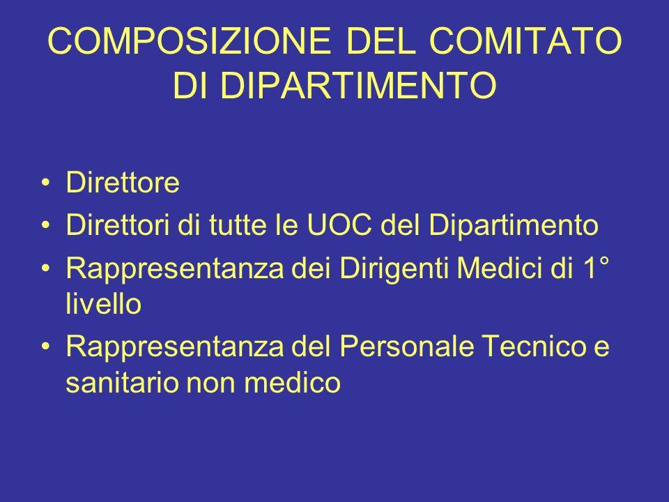 COMPOSIZIONE DEL COMITATO DI DIPARTIMENTO