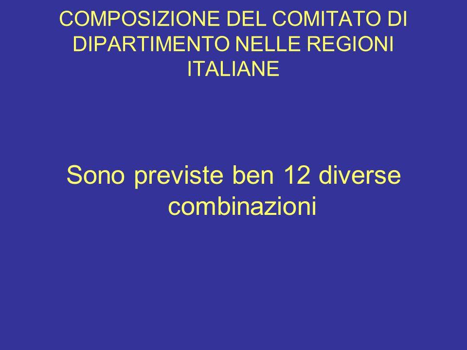 COMPOSIZIONE DEL COMITATO DI DIPARTIMENTO NELLE REGIONI ITALIANE
