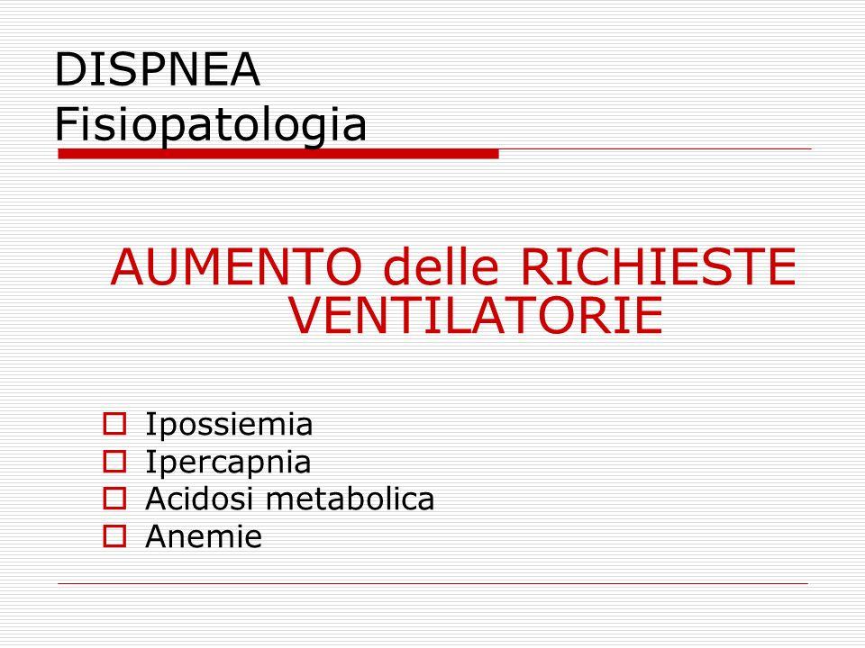 DISPNEA Fisiopatologia