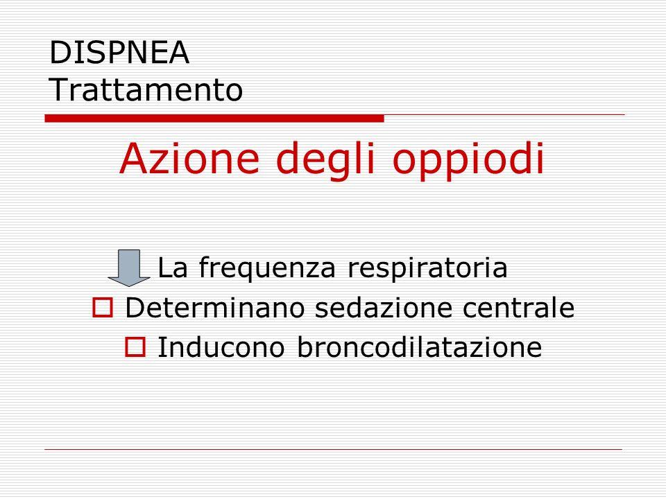Azione degli oppiodi DISPNEA Trattamento La frequenza respiratoria