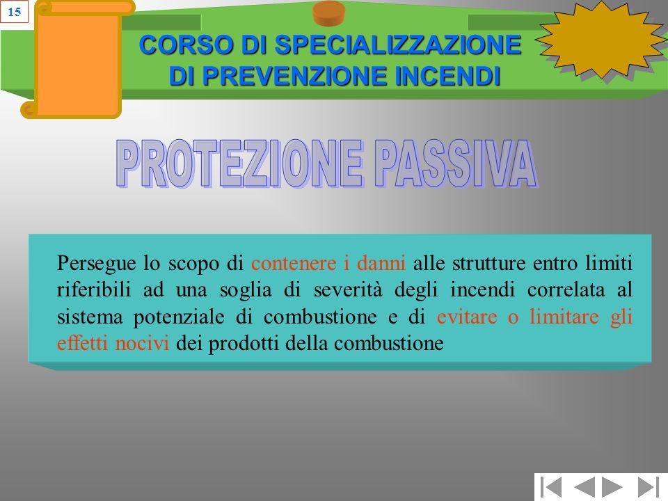 Corso 818/84 Principi generali di Prevenzione Incendi
