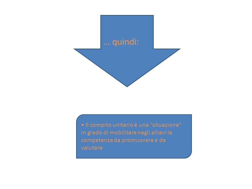 … quindi: • Il compito unitario è una situazione in grado di mobilitare negli allievi la competenza da promuovere e da valutare.