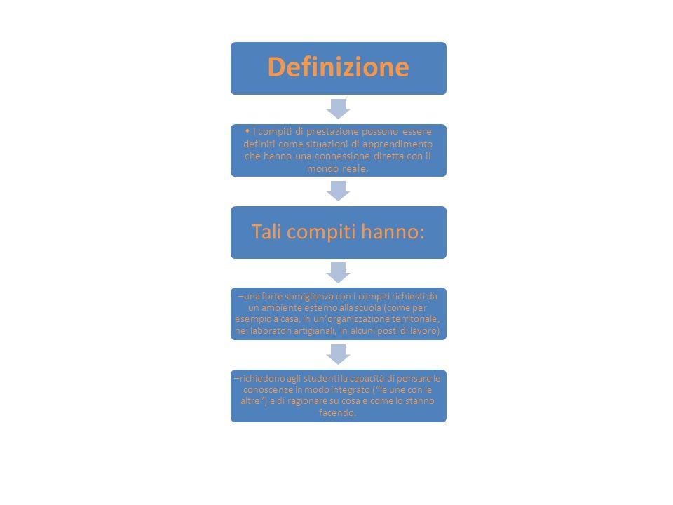 Definizione Tali compiti hanno: