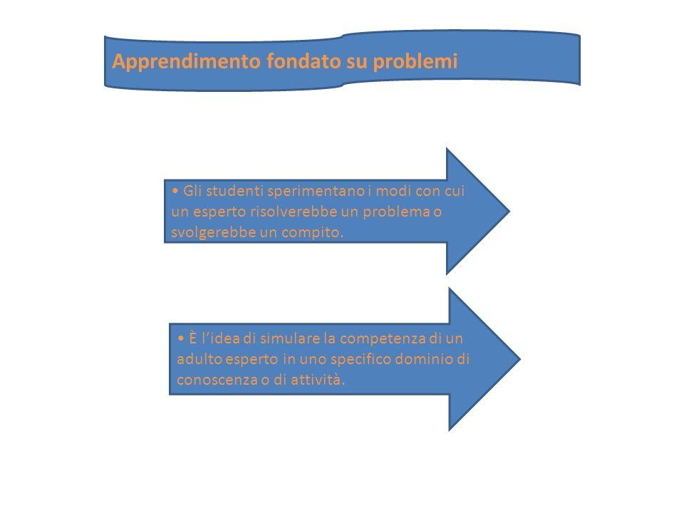Apprendimento fondato su problemi
