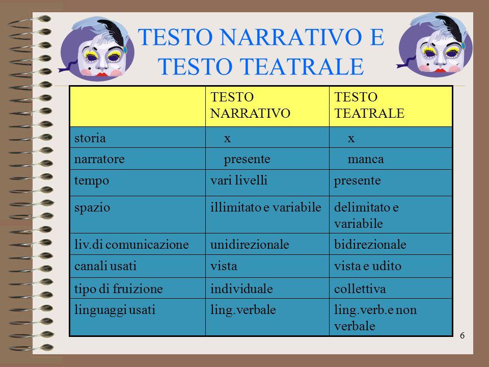 TESTO NARRATIVO E TESTO TEATRALE
