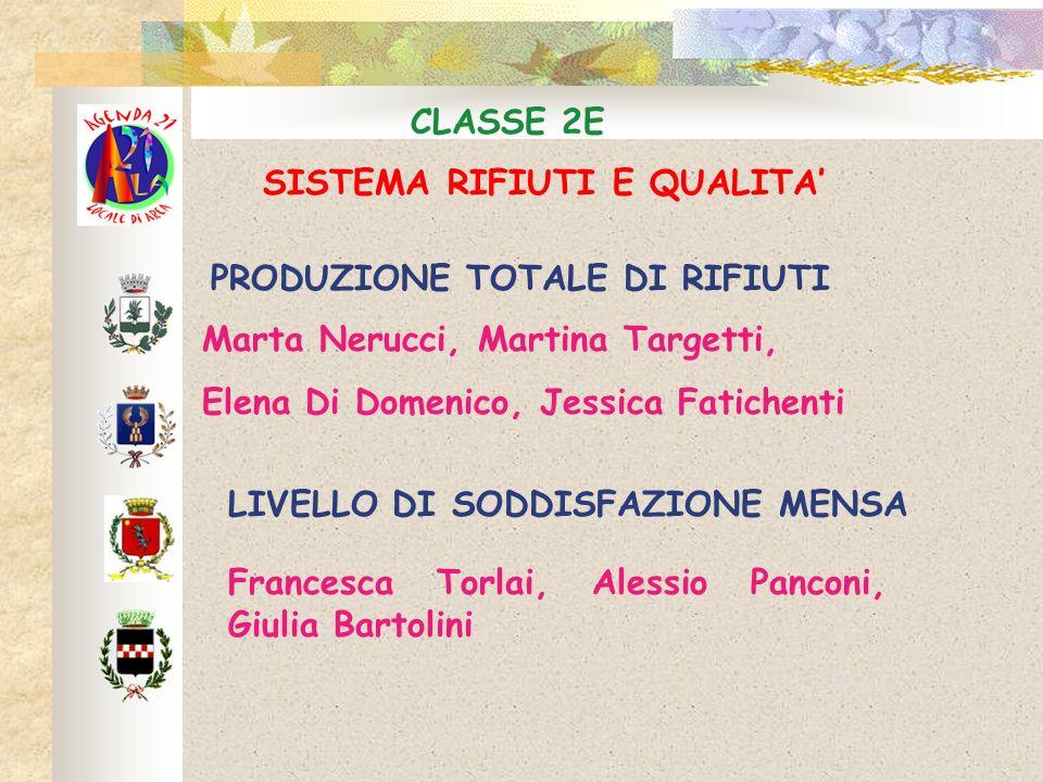 CLASSE 2ESISTEMA RIFIUTI E QUALITA' PRODUZIONE TOTALE DI RIFIUTI. Marta Nerucci, Martina Targetti, Elena Di Domenico, Jessica Fatichenti.