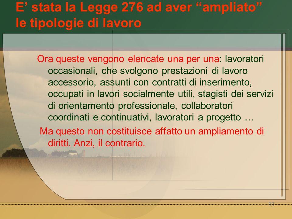 E' stata la Legge 276 ad aver ampliato le tipologie di lavoro