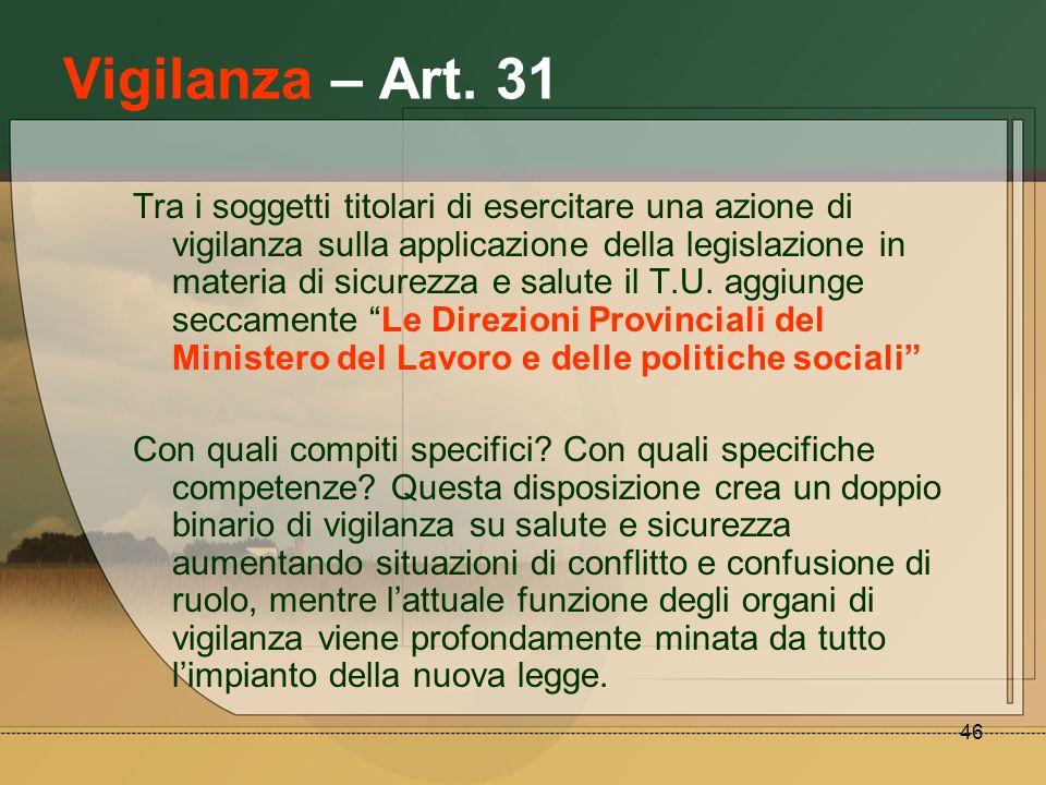 Vigilanza – Art. 31