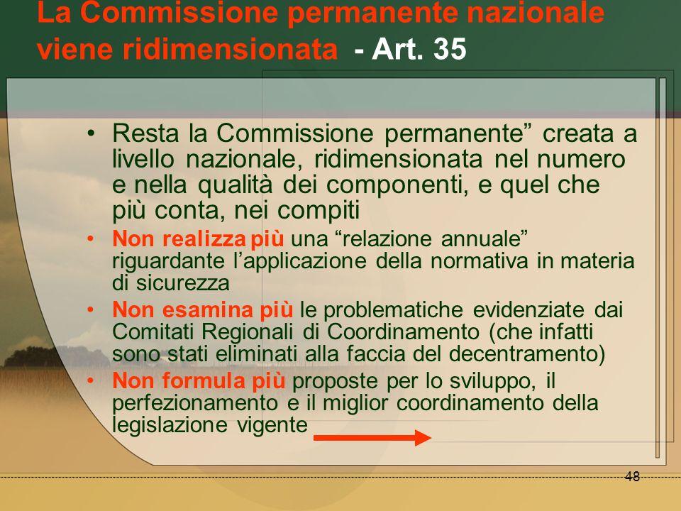 La Commissione permanente nazionale viene ridimensionata - Art. 35
