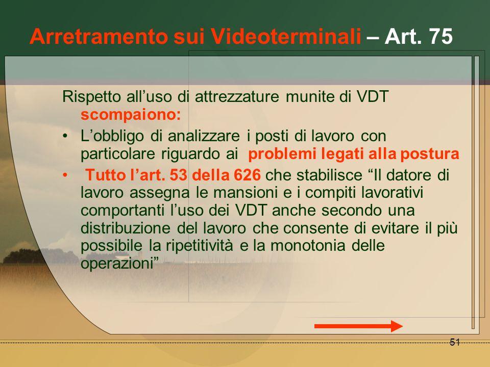 Arretramento sui Videoterminali – Art. 75