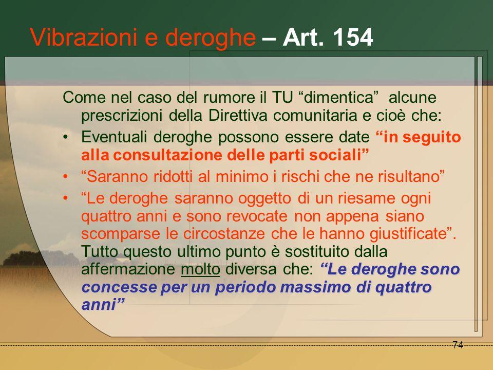 Vibrazioni e deroghe – Art. 154