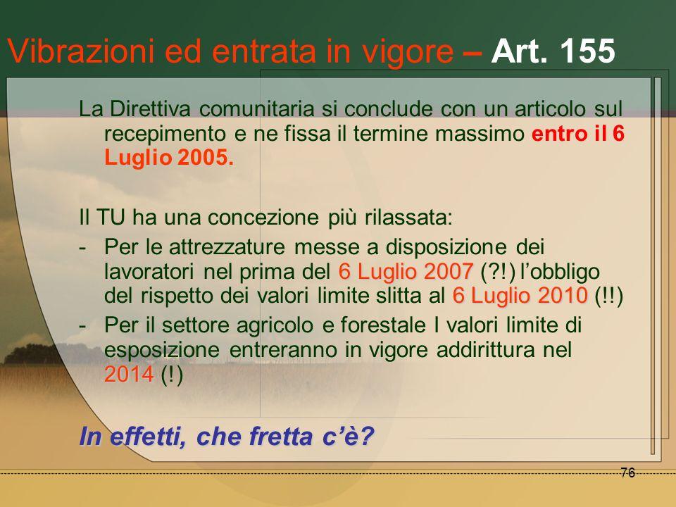 Vibrazioni ed entrata in vigore – Art. 155
