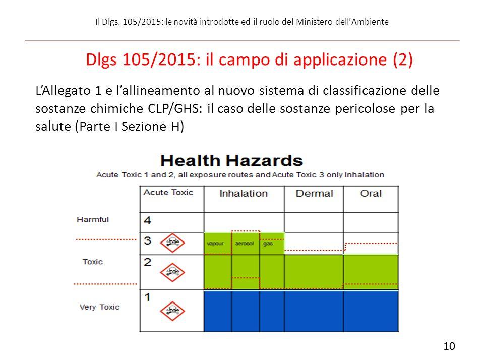 Dlgs 105/2015: il campo di applicazione (2)