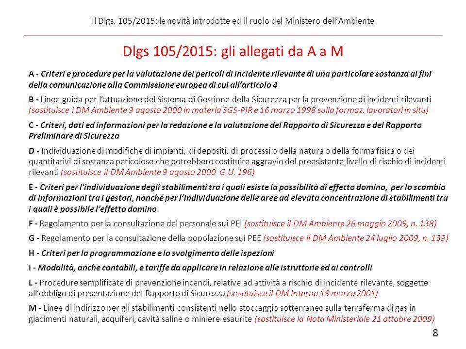 Dlgs 105/2015: gli allegati da A a M