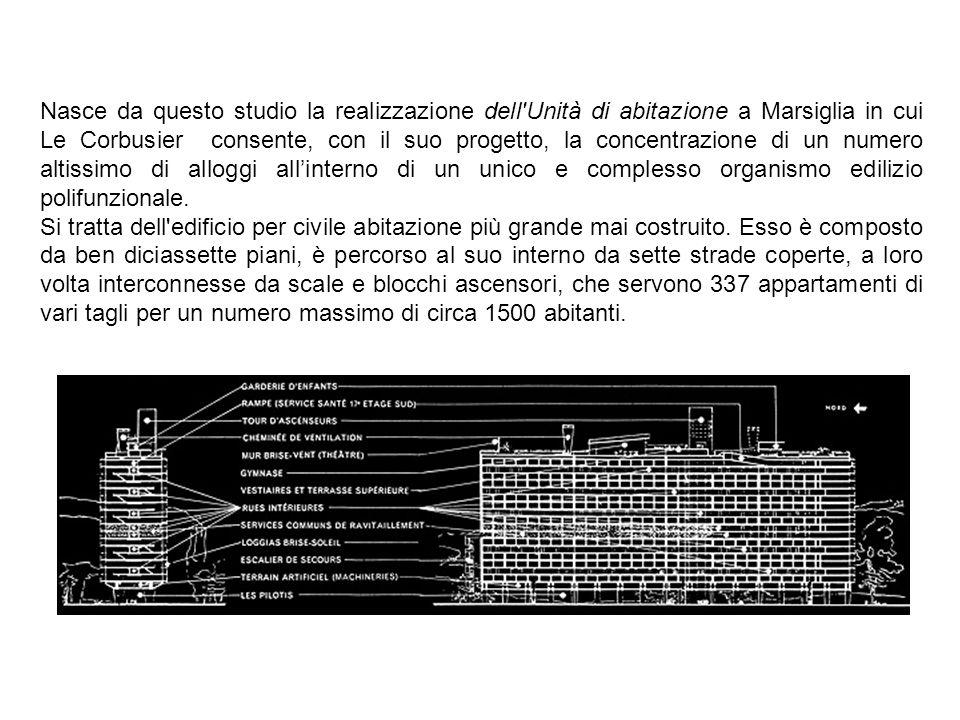 Nasce da questo studio la realizzazione dell Unità di abitazione a Marsiglia in cui Le Corbusier consente, con il suo progetto, la concentrazione di un numero altissimo di alloggi all'interno di un unico e complesso organismo edilizio polifunzionale.