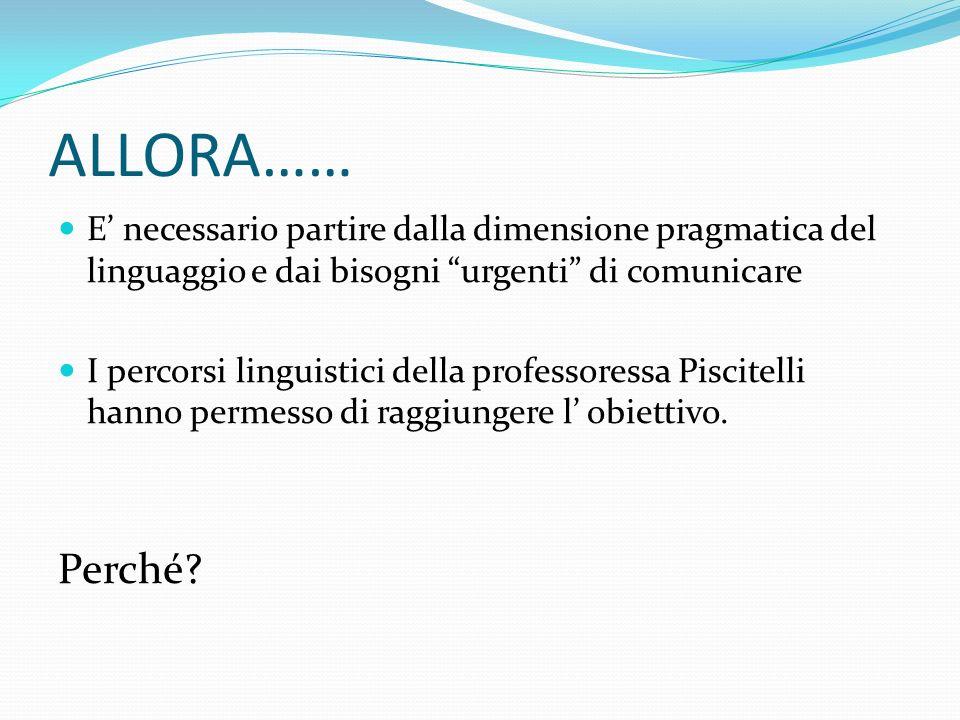 ALLORA…… E' necessario partire dalla dimensione pragmatica del linguaggio e dai bisogni urgenti di comunicare.