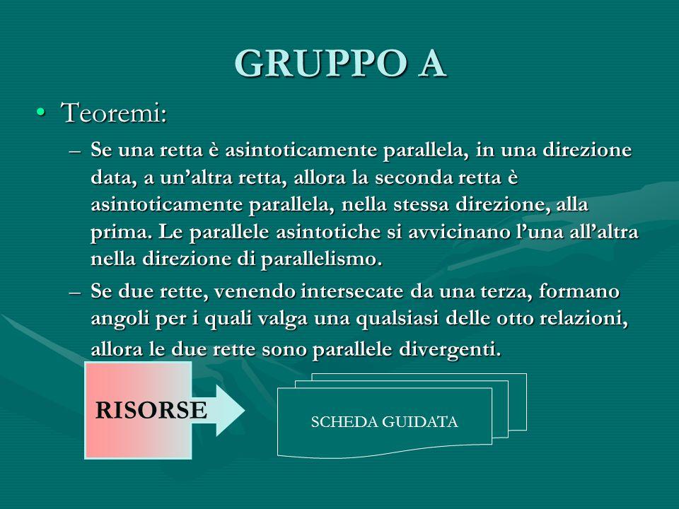 GRUPPO A Teoremi: RISORSE