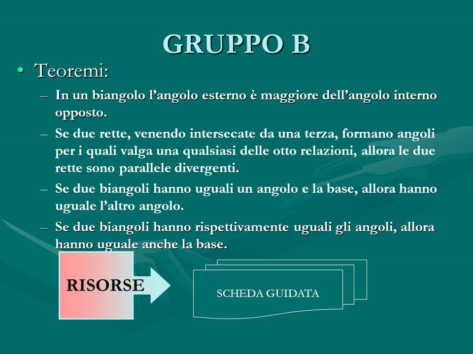 GRUPPO B Teoremi: RISORSE