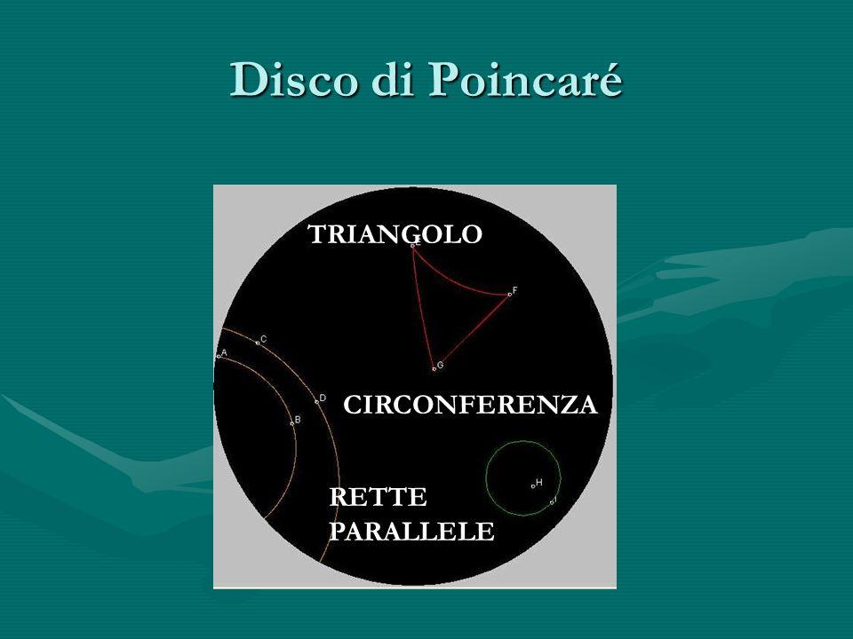 Disco di Poincaré TRIANGOLO CIRCONFERENZA RETTE PARALLELE