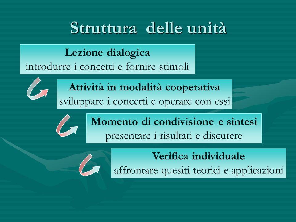 Struttura delle unità Lezione dialogica