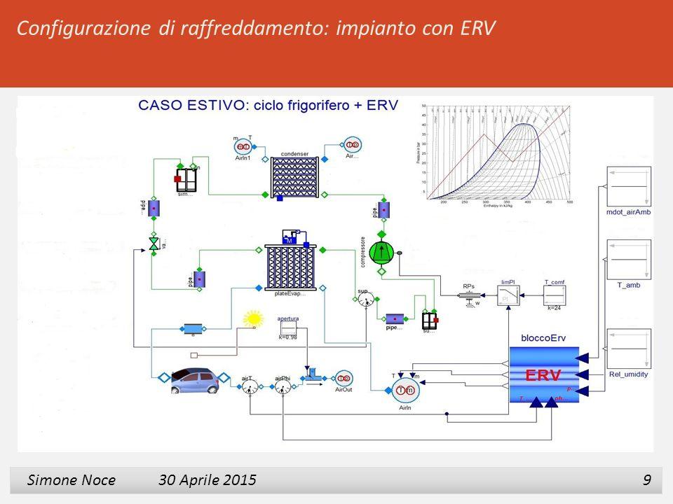 Configurazione di raffreddamento: impianto con ERV