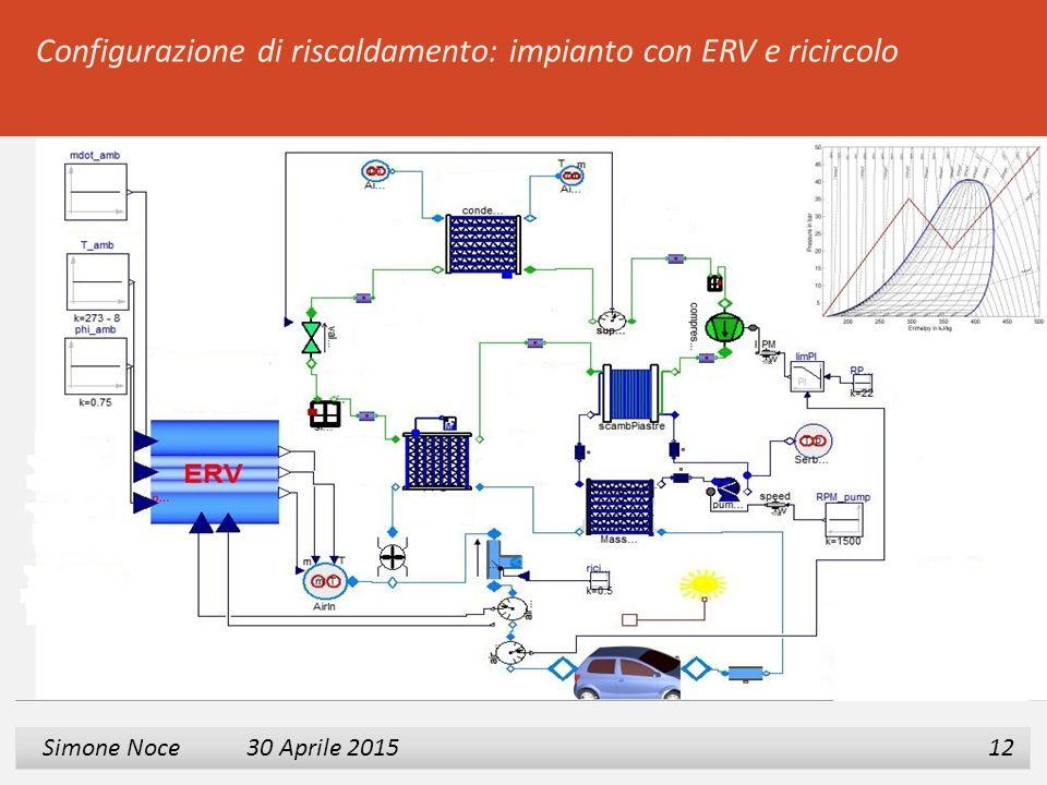 Configurazione di riscaldamento: impianto con ERV e ricircolo