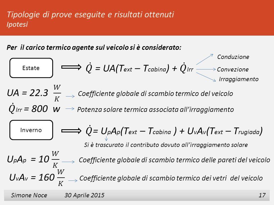 UA = 22.3 𝑊 𝐾 Coefficiente globale di scambio termico del veicolo