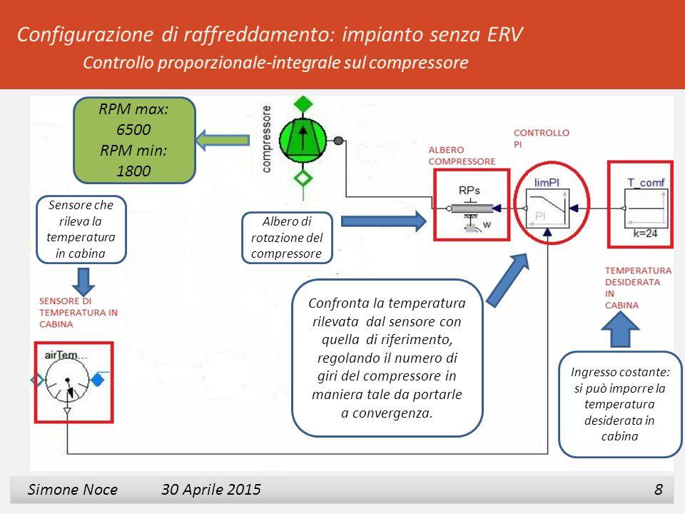 Configurazione di raffreddamento: impianto senza ERV
