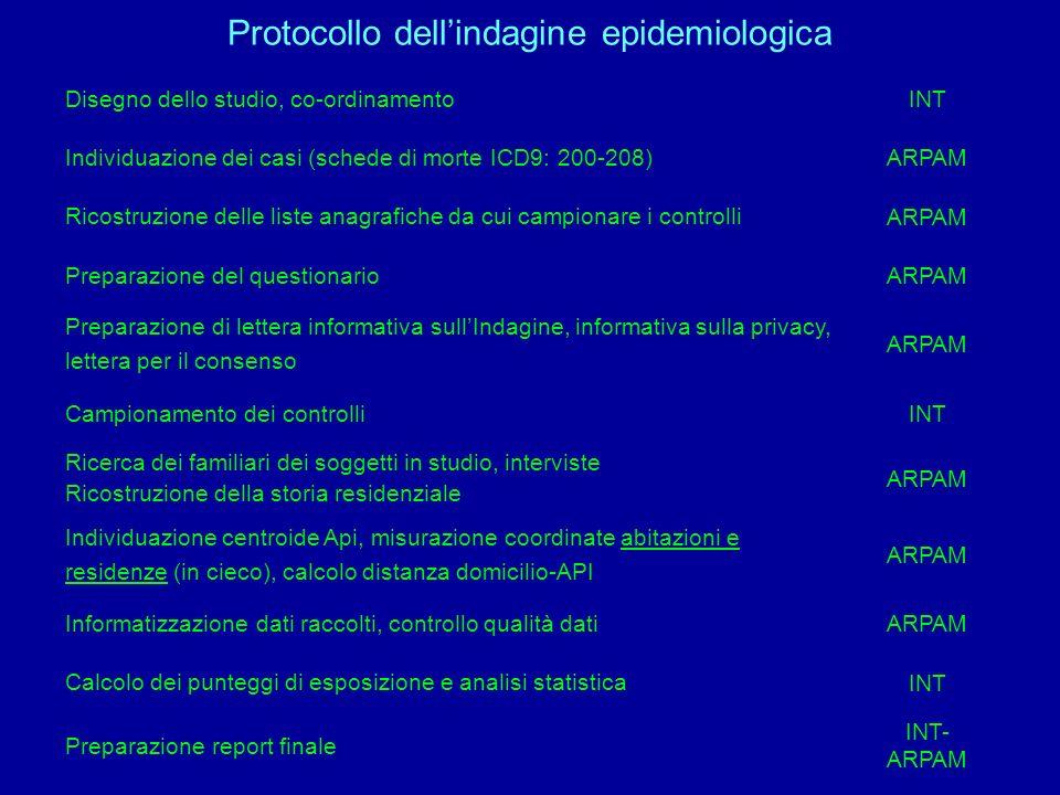 Protocollo dell'indagine epidemiologica