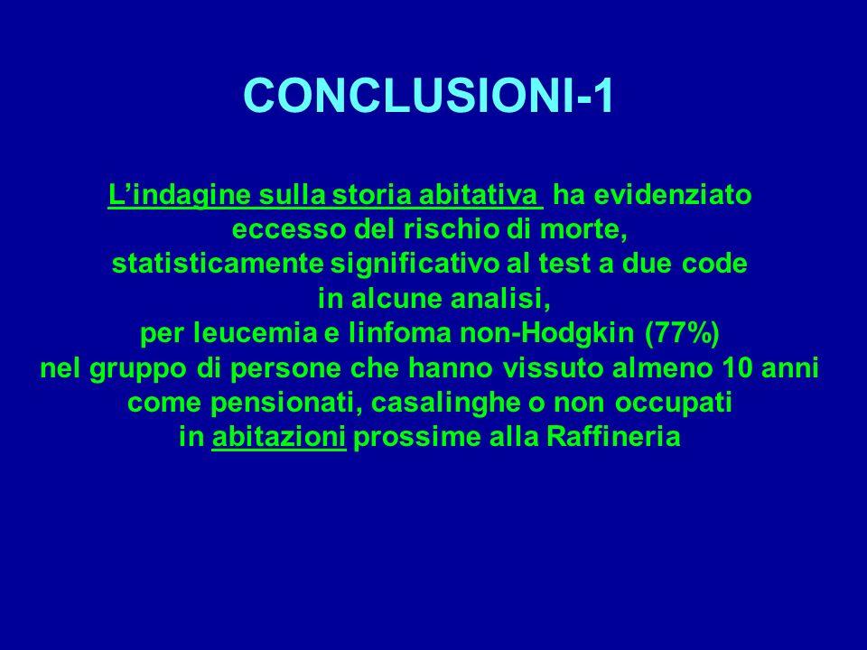 CONCLUSIONI-1 L'indagine sulla storia abitativa ha evidenziato